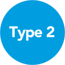 Guide-Type2